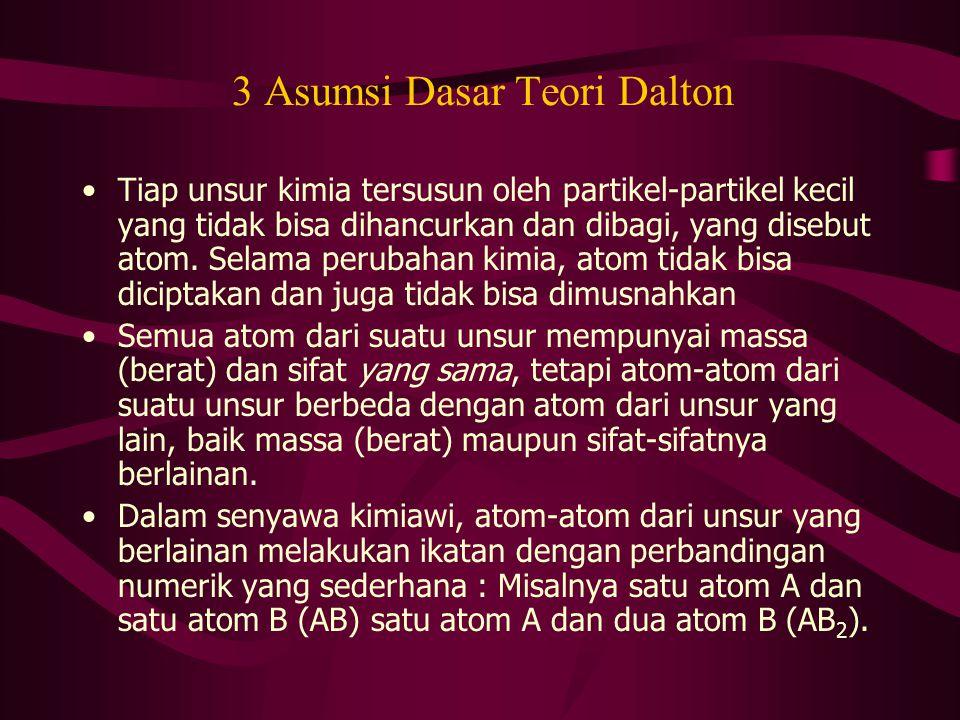 3 Asumsi Dasar Teori Dalton