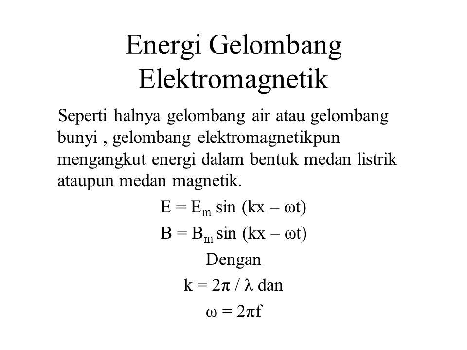 Energi Gelombang Elektromagnetik