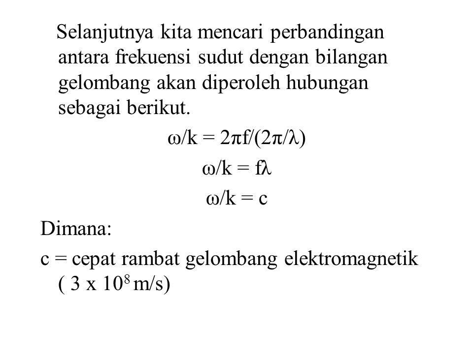 Selanjutnya kita mencari perbandingan antara frekuensi sudut dengan bilangan gelombang akan diperoleh hubungan sebagai berikut.
