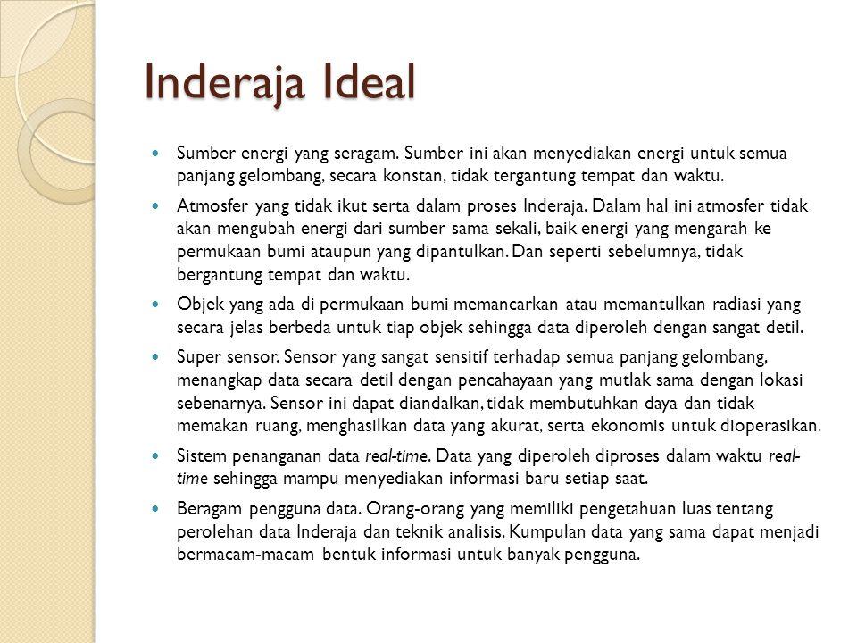 Inderaja Ideal