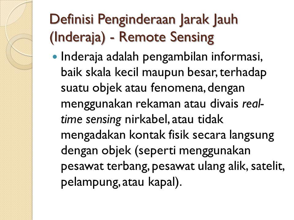 Definisi Penginderaan Jarak Jauh (Inderaja) - Remote Sensing