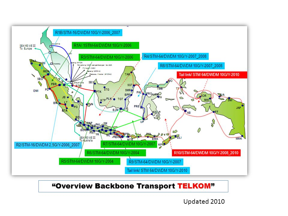 Overview Backbone Transport TELKOM