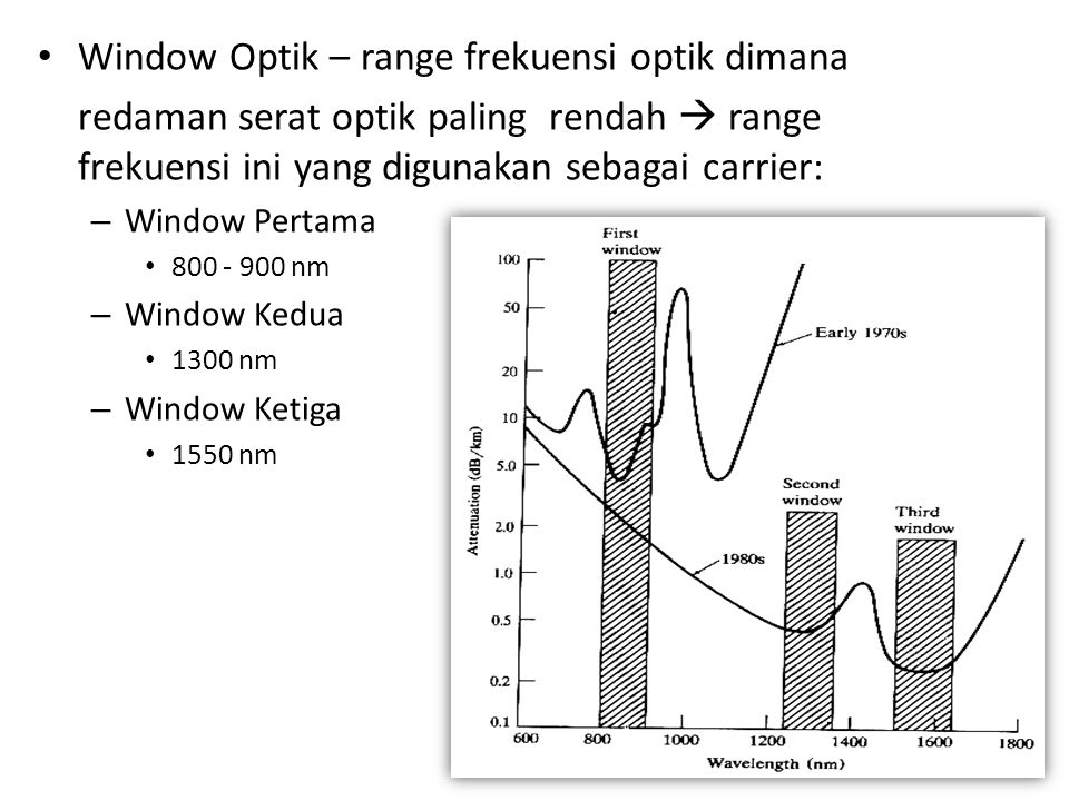 Window Optik – range frekuensi optik dimana