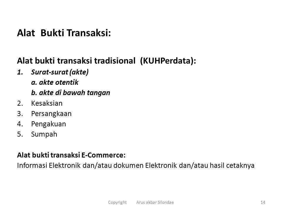 Copyright Arus akbar Silondae