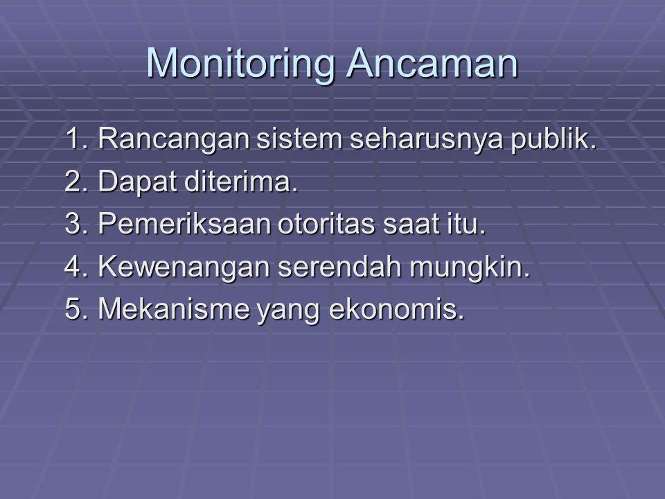 Monitoring Ancaman 1. Rancangan sistem seharusnya publik.