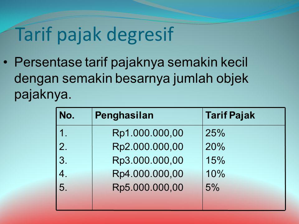 Tarif pajak degresif Persentase tarif pajaknya semakin kecil dengan semakin besarnya jumlah objek pajaknya.