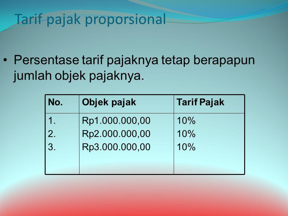 Tarif pajak proporsional