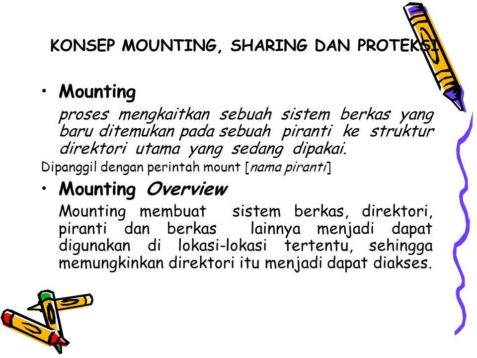 KONSEP MOUNTING, SHARING DAN PROTEKSI
