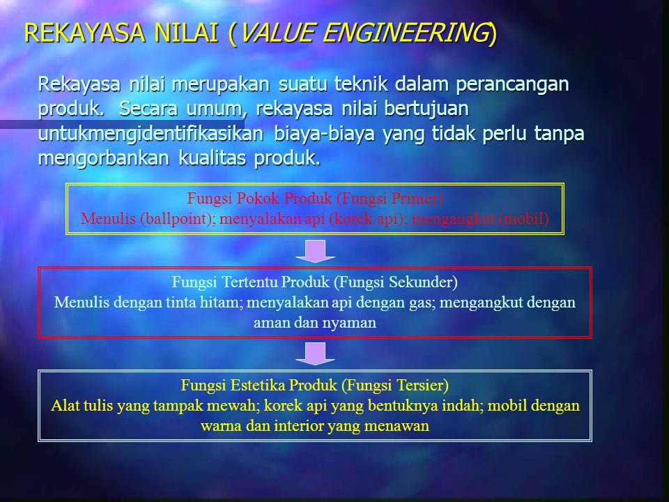 REKAYASA NILAI (VALUE ENGINEERING)