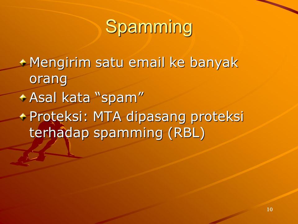 Spamming Mengirim satu email ke banyak orang Asal kata spam