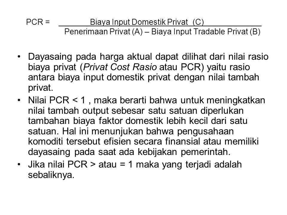 Jika nilai PCR > atau = 1 maka yang terjadi adalah sebaliknya.