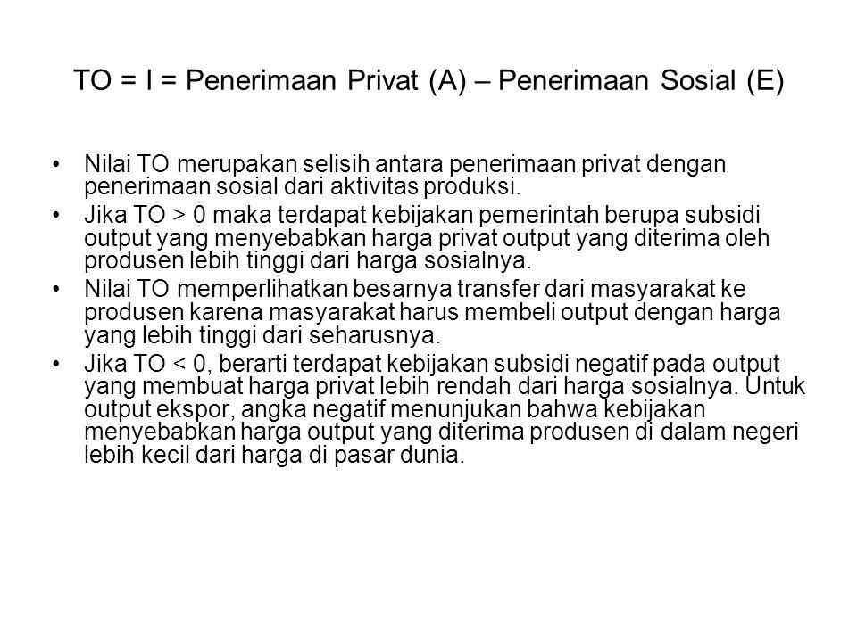 TO = I = Penerimaan Privat (A) – Penerimaan Sosial (E)