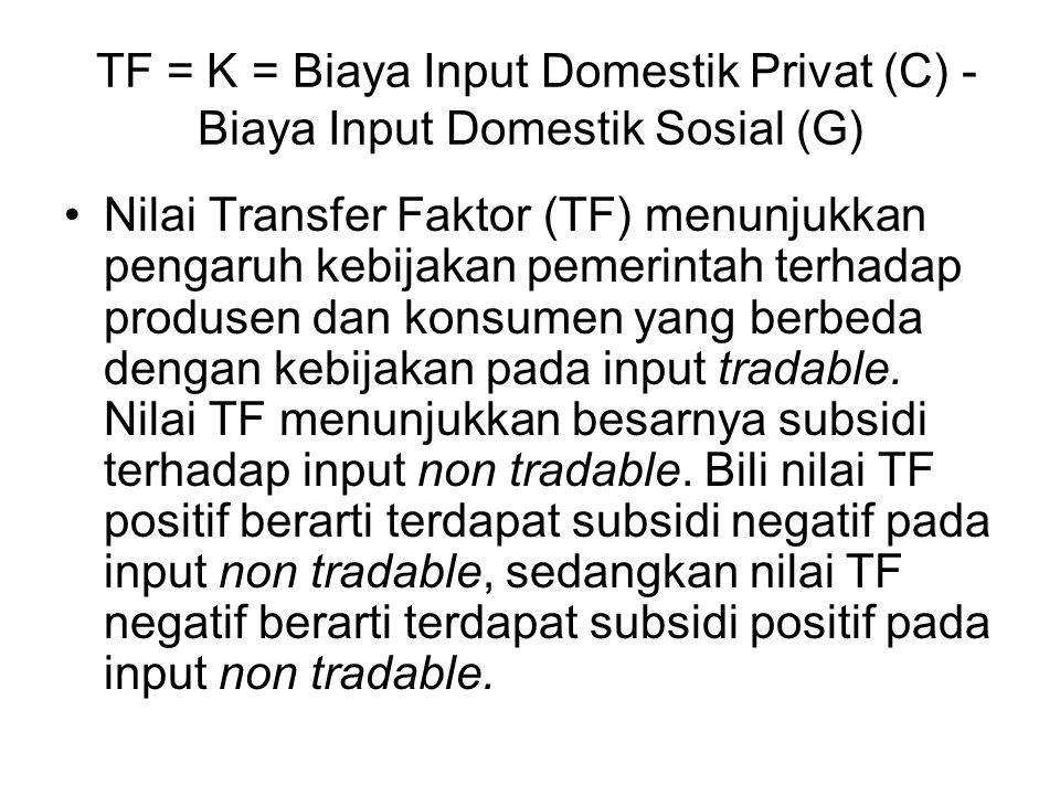 TF = K = Biaya Input Domestik Privat (C) - Biaya Input Domestik Sosial (G)