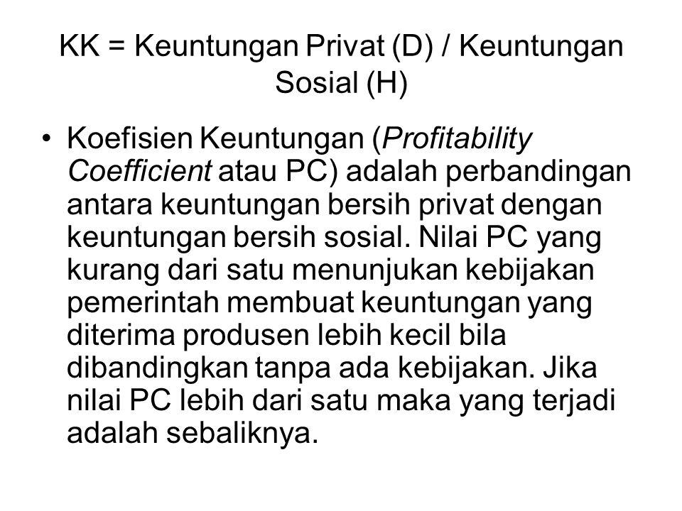 KK = Keuntungan Privat (D) / Keuntungan Sosial (H)