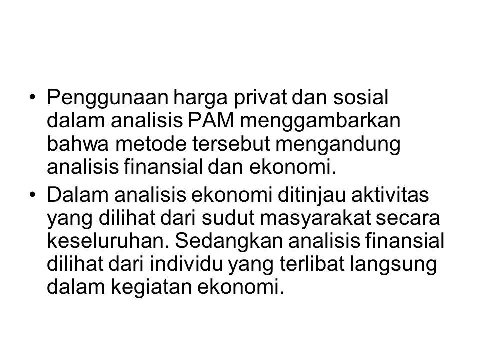 Penggunaan harga privat dan sosial dalam analisis PAM menggambarkan bahwa metode tersebut mengandung analisis finansial dan ekonomi.
