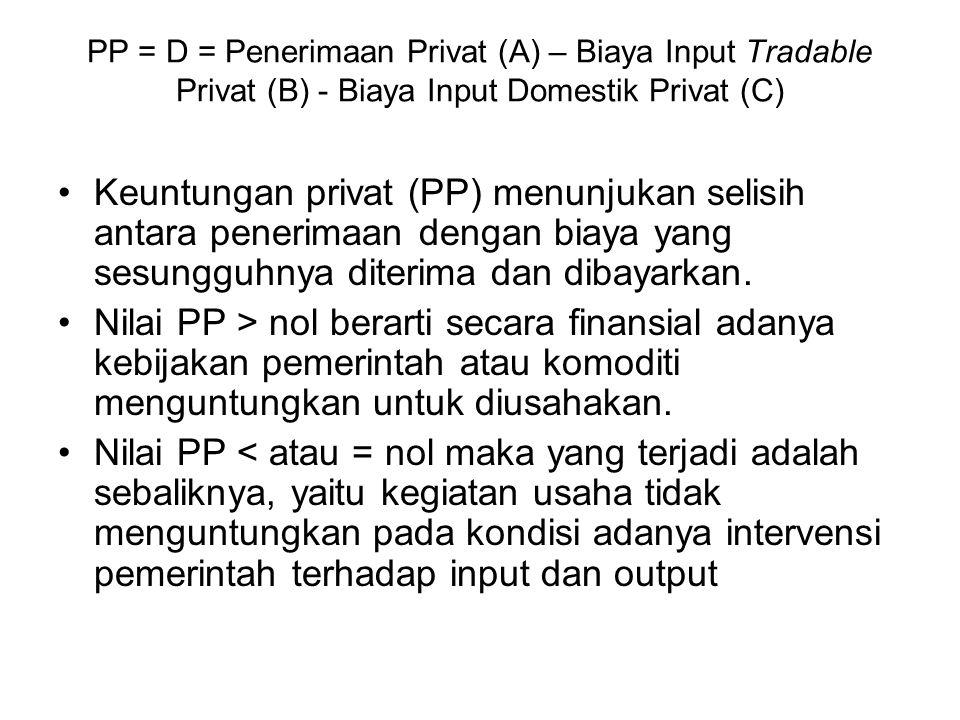 PP = D = Penerimaan Privat (A) – Biaya Input Tradable Privat (B) - Biaya Input Domestik Privat (C)