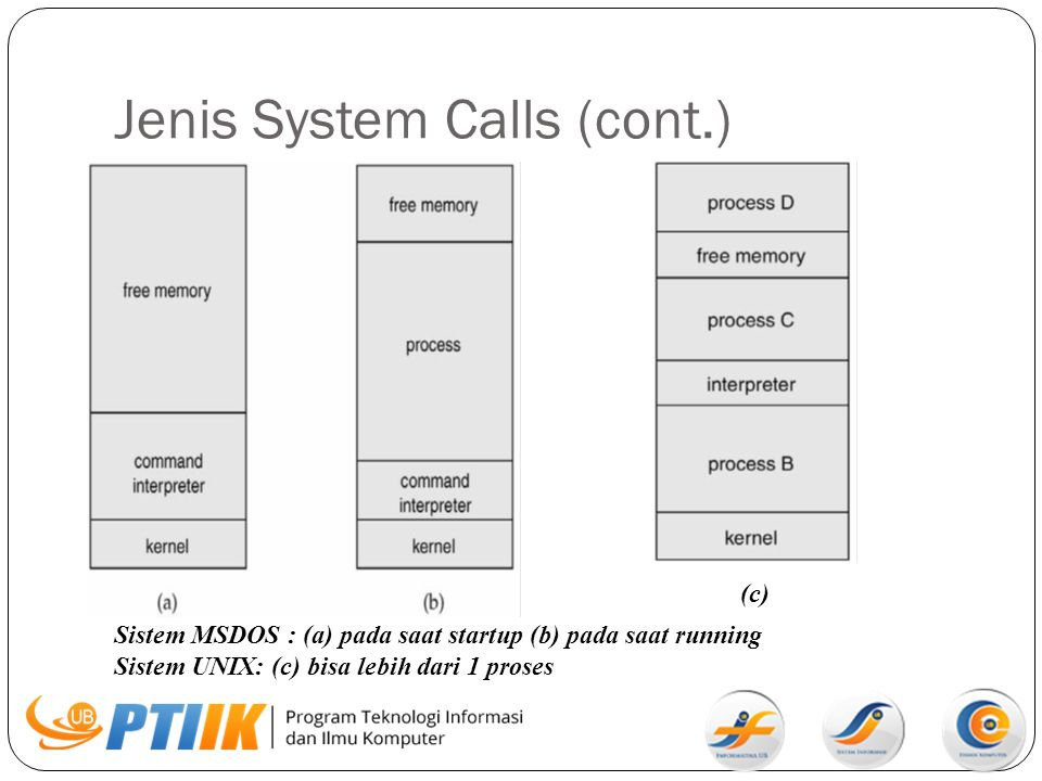 Jenis System Calls (cont.)