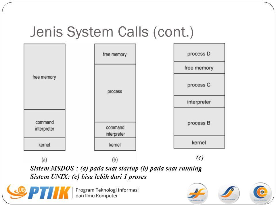 Jenis System Calls (cont.)