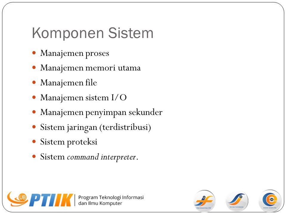 Komponen Sistem Manajemen proses Manajemen memori utama Manajemen file