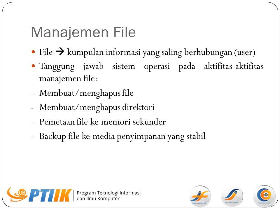 Manajemen File File  kumpulan informasi yang saling berhubungan (user) Tanggung jawab sistem operasi pada aktifitas-aktifitas manajemen file: