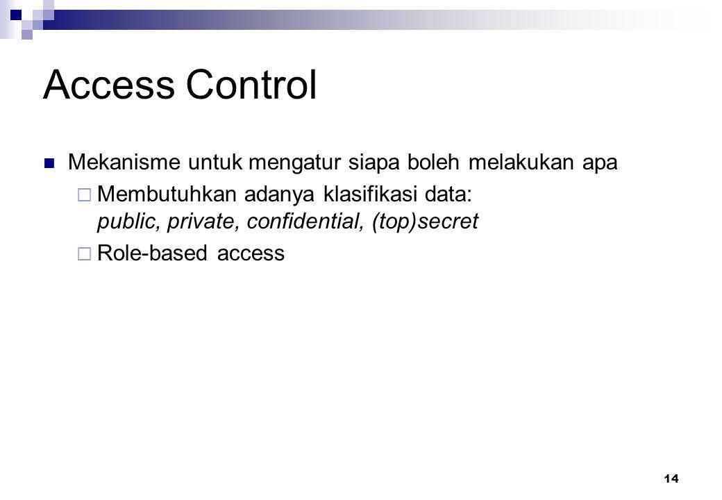 Access Control Mekanisme untuk mengatur siapa boleh melakukan apa
