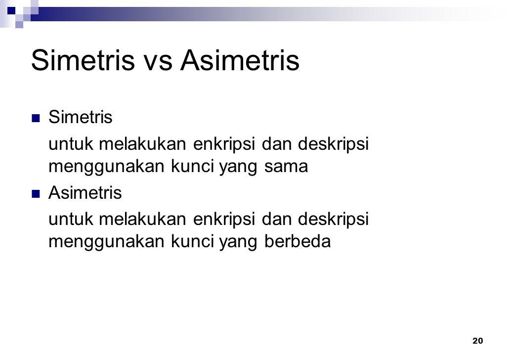 Simetris vs Asimetris Simetris