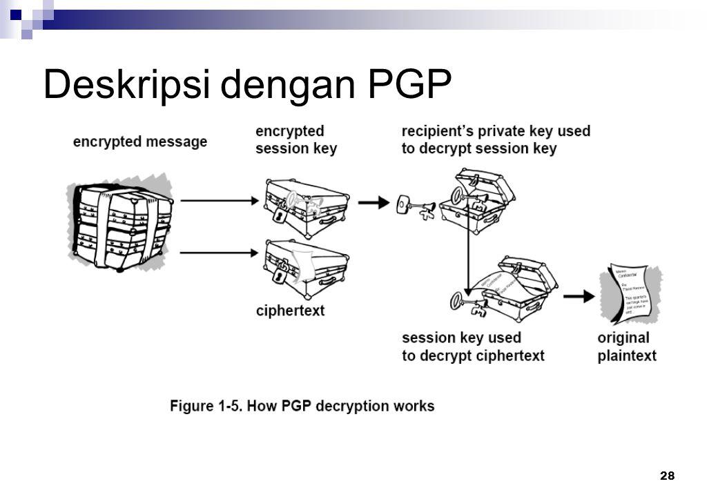 Deskripsi dengan PGP