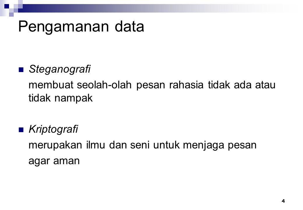 Pengamanan data Steganografi