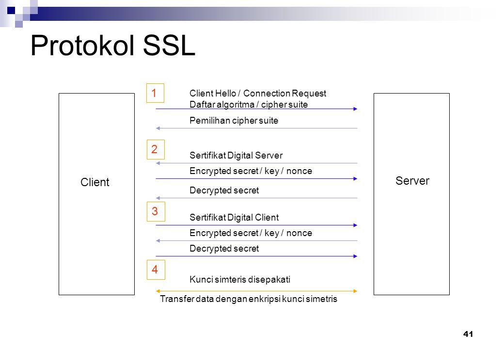 Protokol SSL 1 2 Client Server 3 4