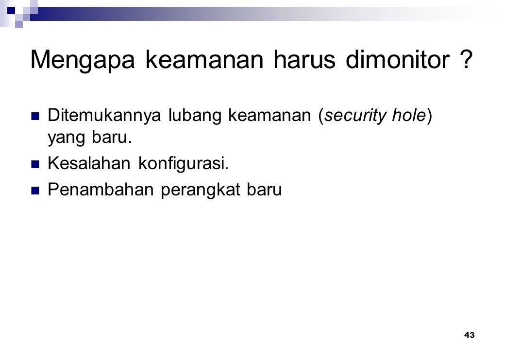 Mengapa keamanan harus dimonitor
