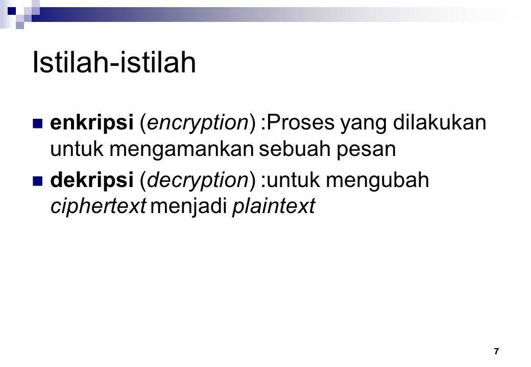 Istilah-istilah enkripsi (encryption) :Proses yang dilakukan untuk mengamankan sebuah pesan.