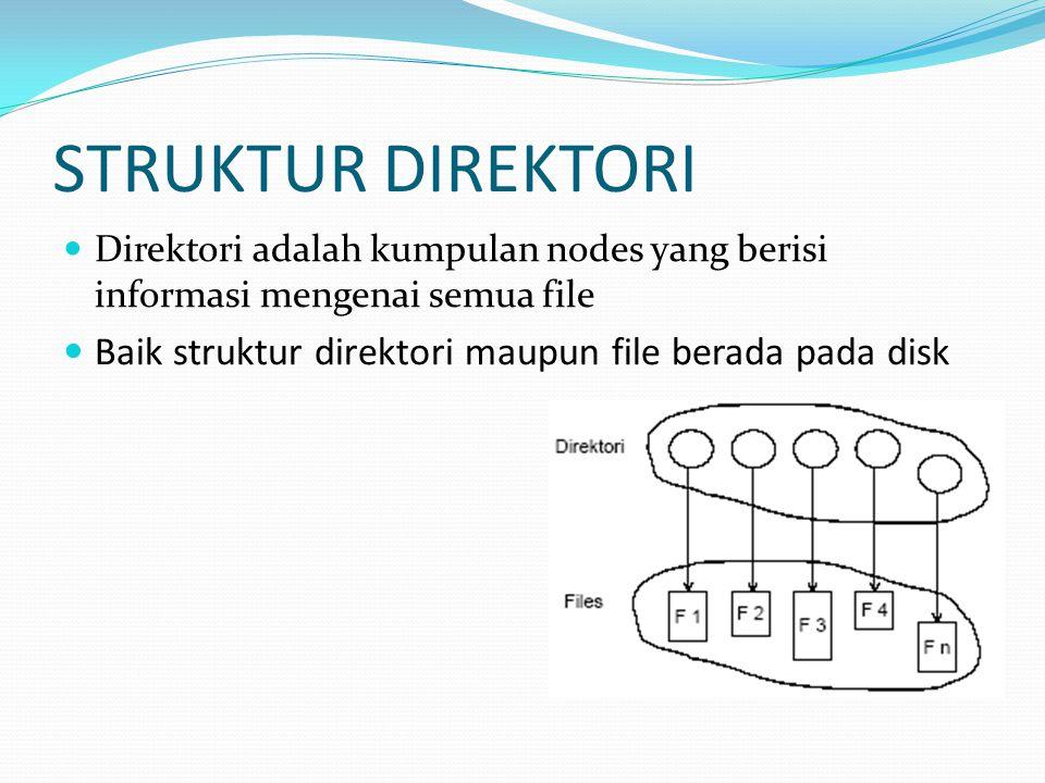 STRUKTUR DIREKTORI Direktori adalah kumpulan nodes yang berisi informasi mengenai semua file.