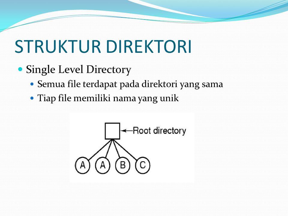 STRUKTUR DIREKTORI Single Level Directory