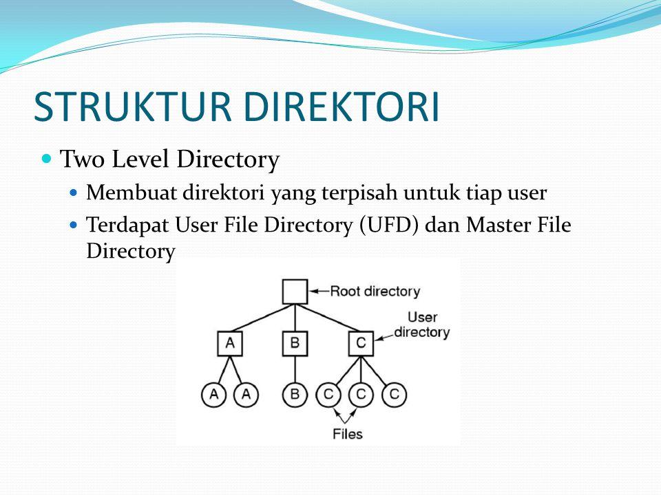 STRUKTUR DIREKTORI Two Level Directory