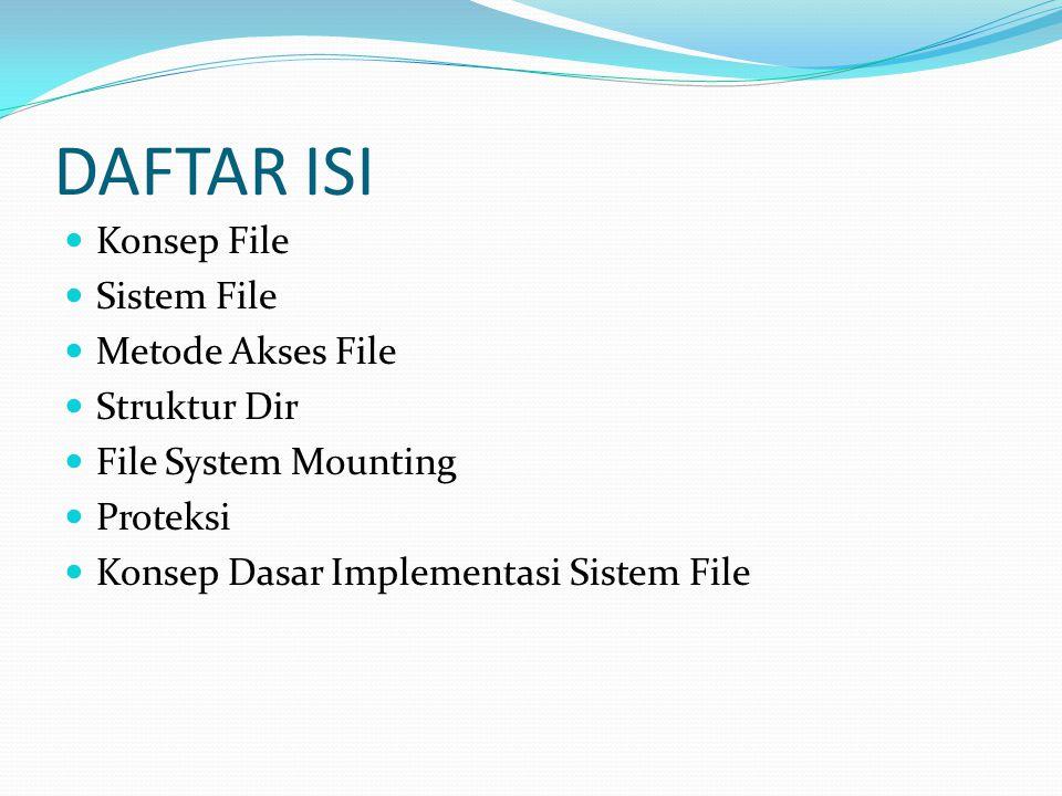 DAFTAR ISI Konsep File Sistem File Metode Akses File Struktur Dir