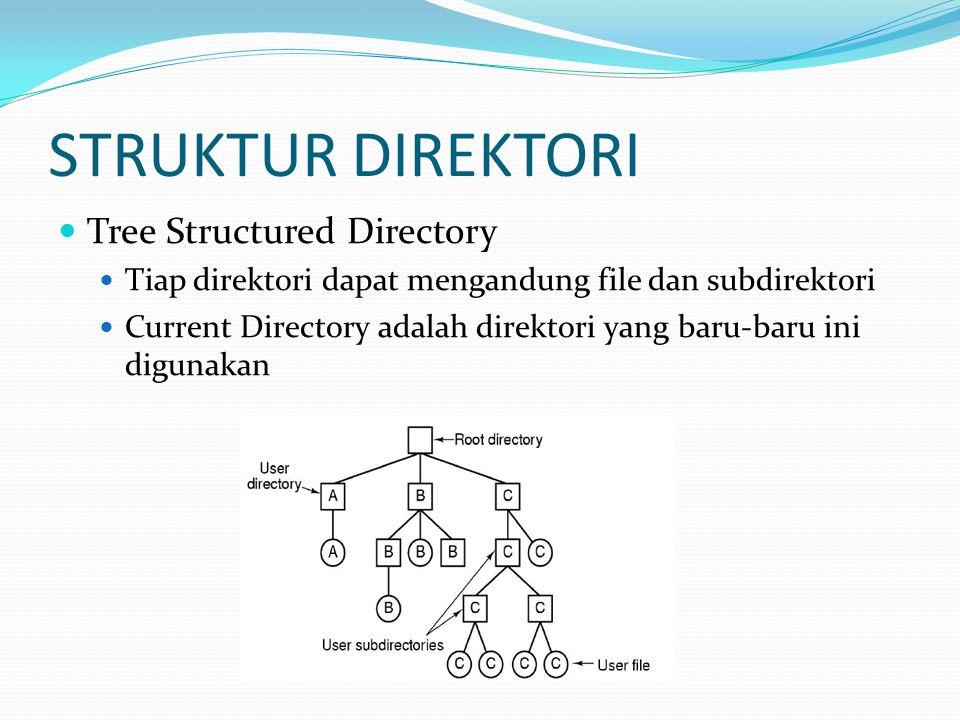 STRUKTUR DIREKTORI Tree Structured Directory