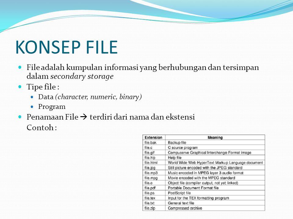 KONSEP FILE File adalah kumpulan informasi yang berhubungan dan tersimpan dalam secondary storage. Tipe file :