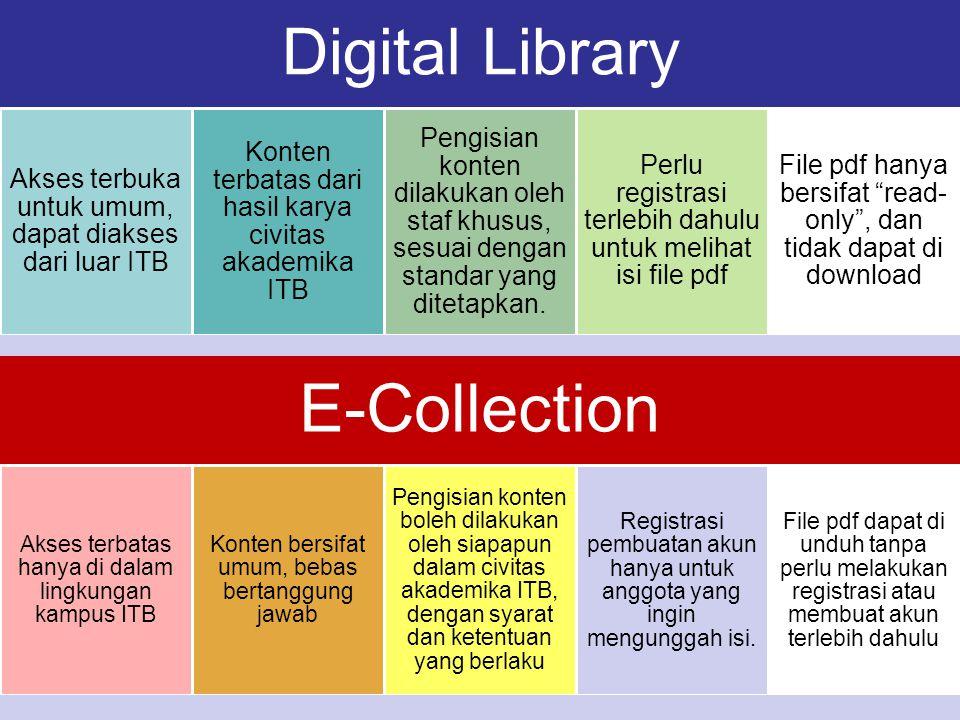 Perbedaan Digilib dan E-coll