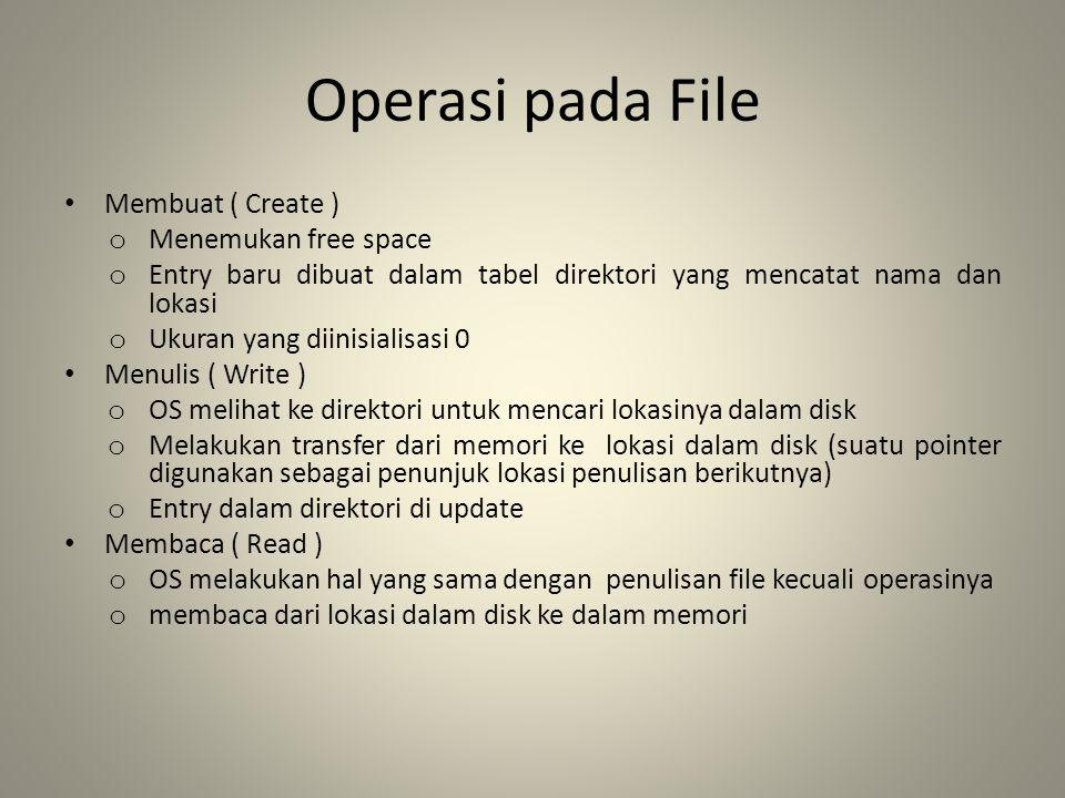 Operasi pada File Membuat ( Create ) Menemukan free space