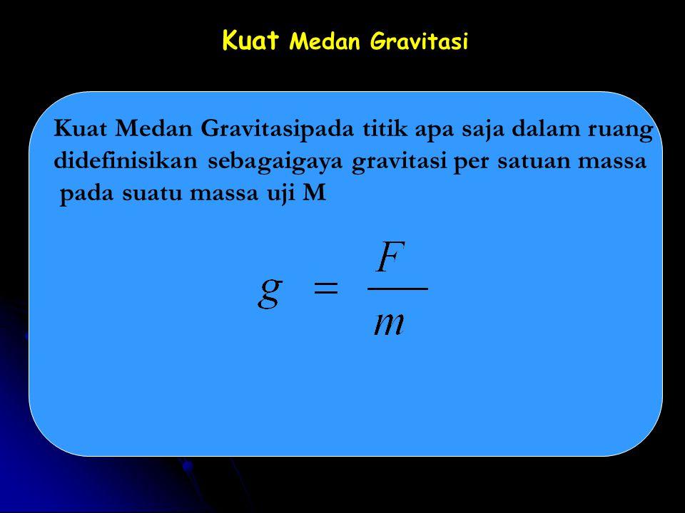 Kuat Medan Gravitasi Kuat Medan Gravitasipada titik apa saja dalam ruang. didefinisikan sebagaigaya gravitasi per satuan massa.