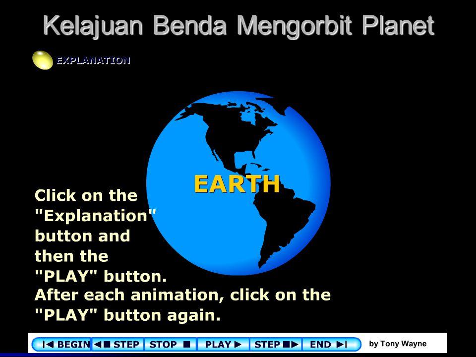 Kelajuan Benda Mengorbit Planet