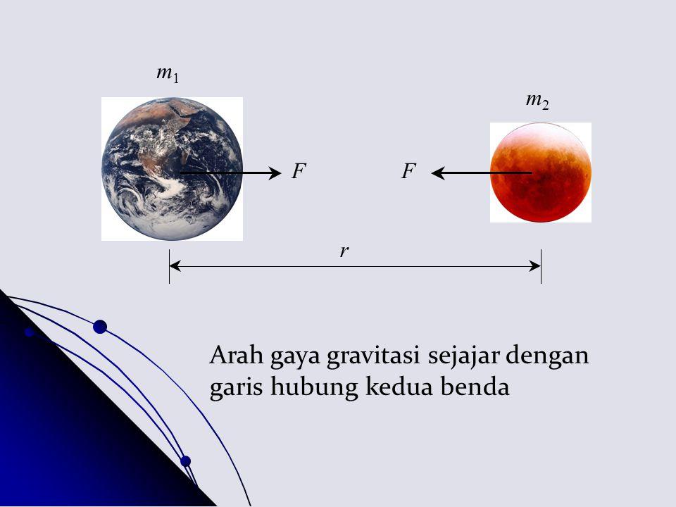 Arah gaya gravitasi sejajar dengan garis hubung kedua benda