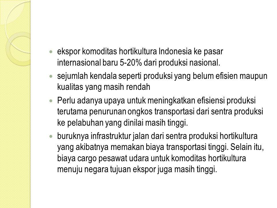 ekspor komoditas hortikultura Indonesia ke pasar internasional baru 5-20% dari produksi nasional.