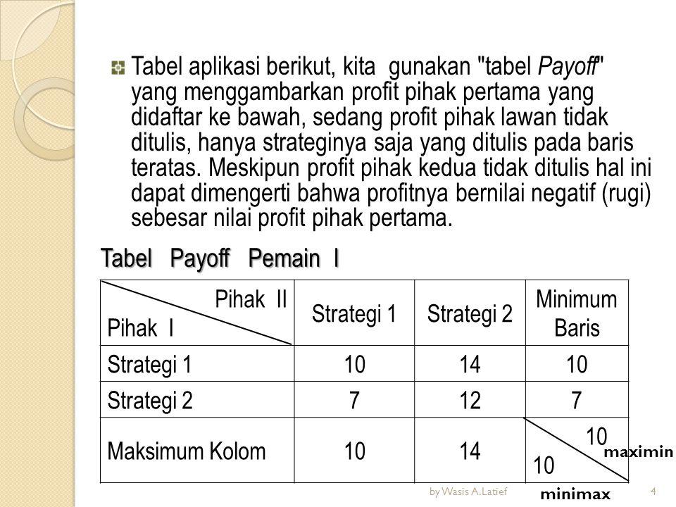 Tabel aplikasi berikut, kita gunakan tabel Payoff yang menggambarkan profit pihak pertama yang didaftar ke bawah, sedang profit pihak lawan tidak ditulis, hanya strateginya saja yang ditulis pada baris teratas. Meskipun profit pihak kedua tidak ditulis hal ini dapat dimengerti bahwa profitnya bernilai negatif (rugi) sebesar nilai profit pihak pertama.