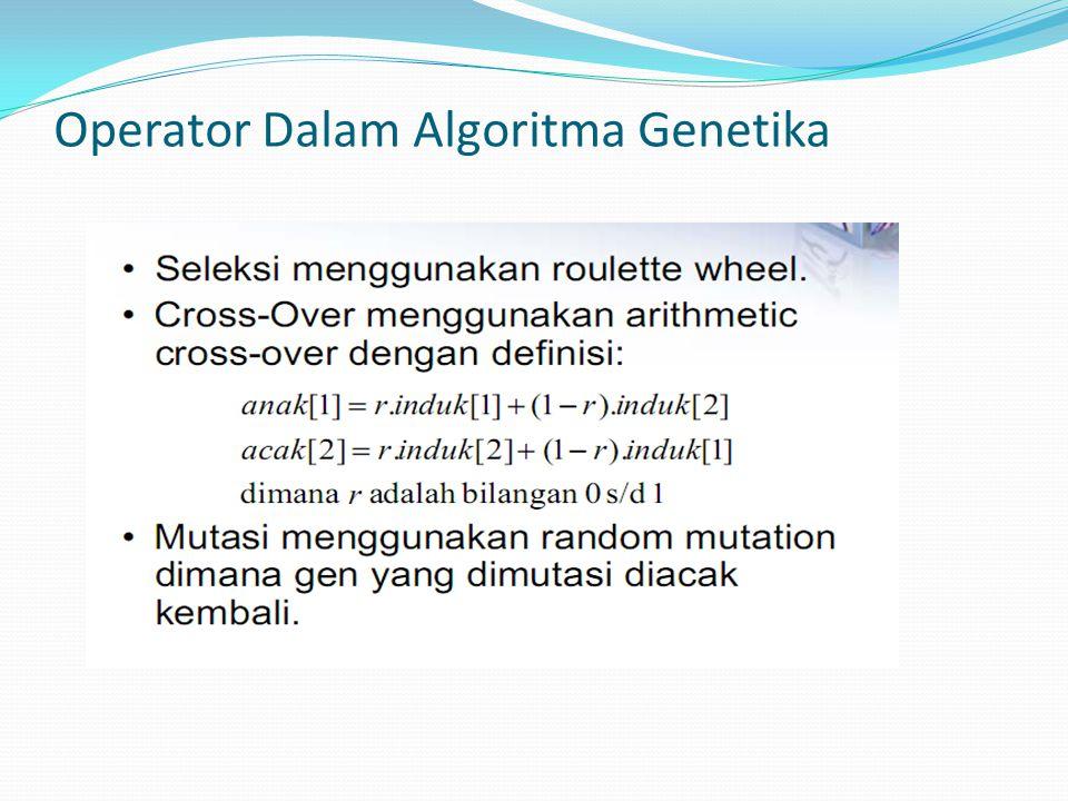 Operator Dalam Algoritma Genetika