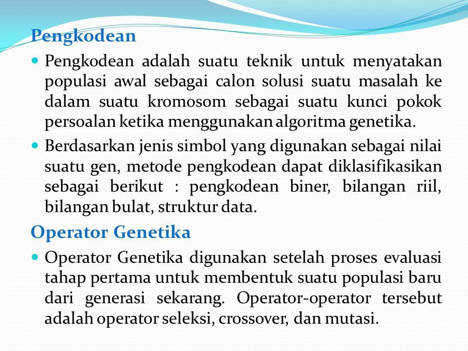 Pengkodean Operator Genetika