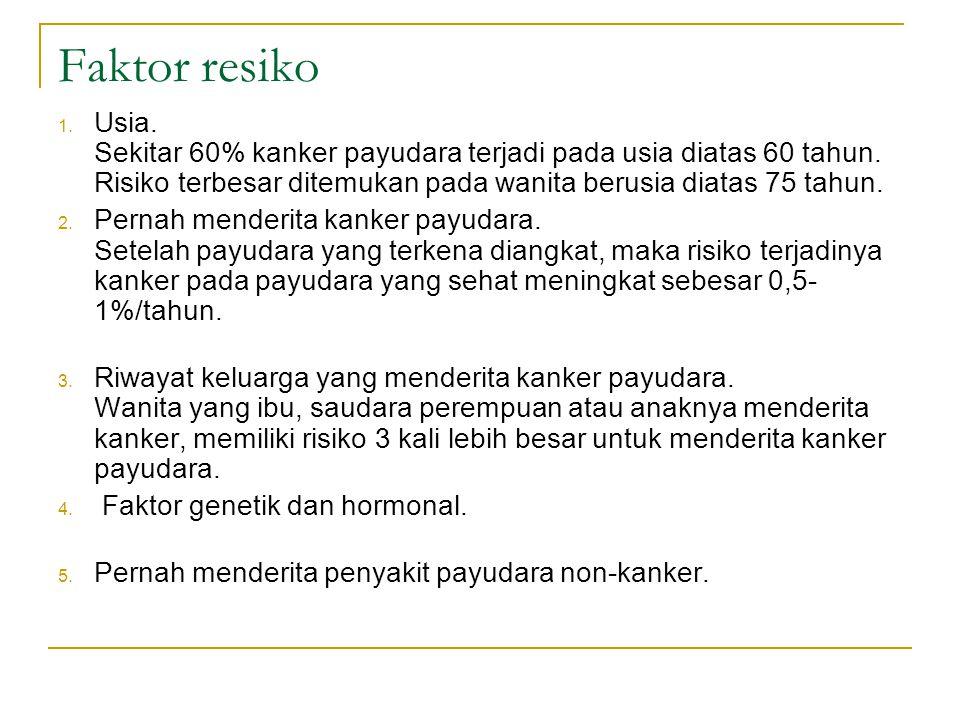 Faktor resiko Usia. Sekitar 60% kanker payudara terjadi pada usia diatas 60 tahun. Risiko terbesar ditemukan pada wanita berusia diatas 75 tahun.