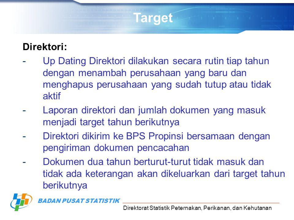Target Direktori: