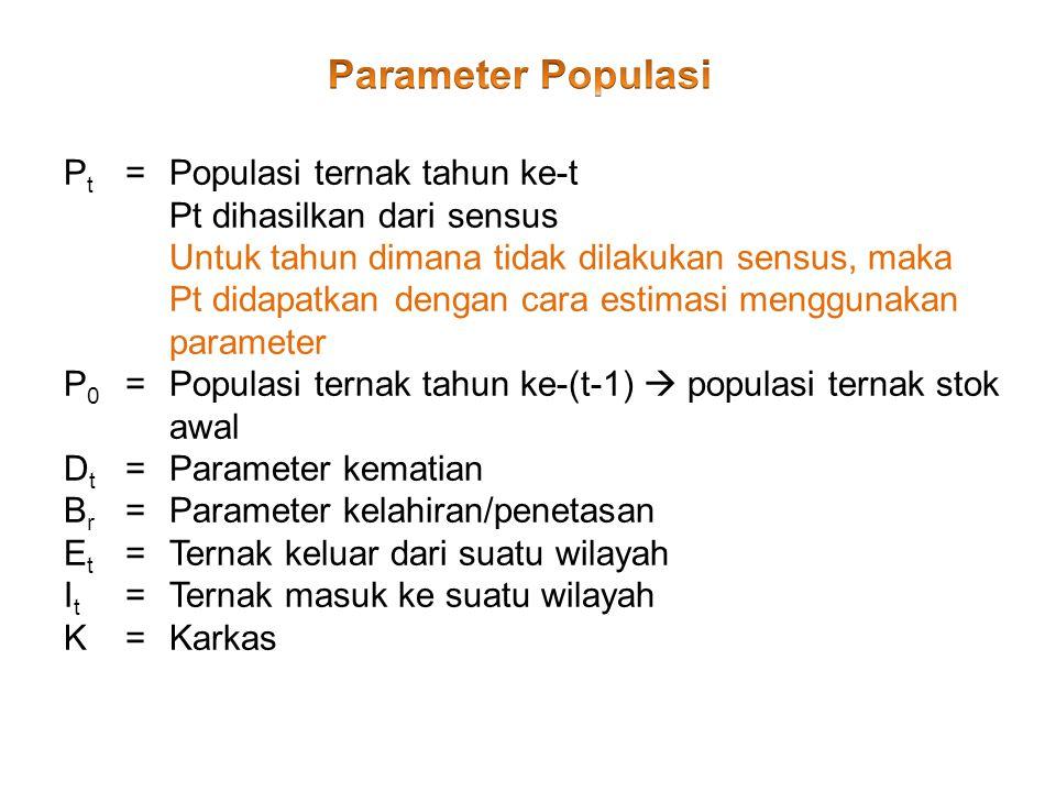 Parameter Populasi Pt = Populasi ternak tahun ke-t