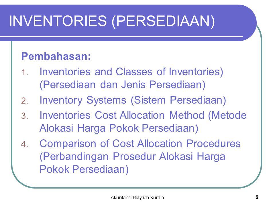 INVENTORIES (PERSEDIAAN)